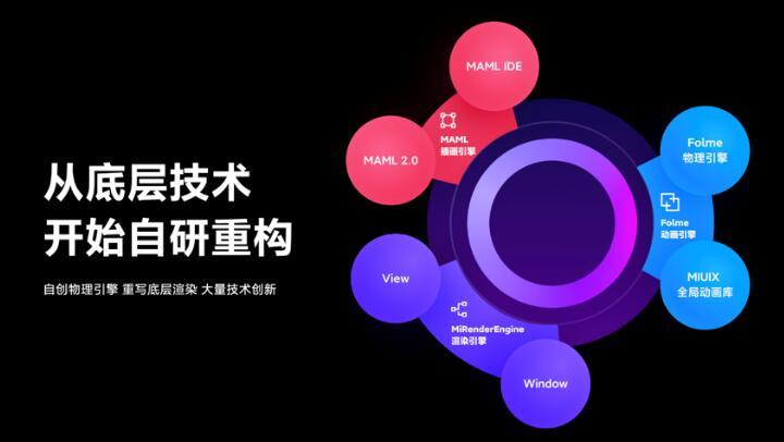 十周年巨献 MIUI12正式发布 iOS遇最强挑战